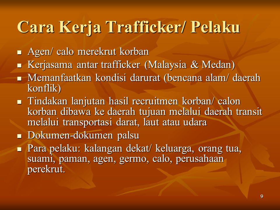 Cara Kerja Trafficker/ Pelaku