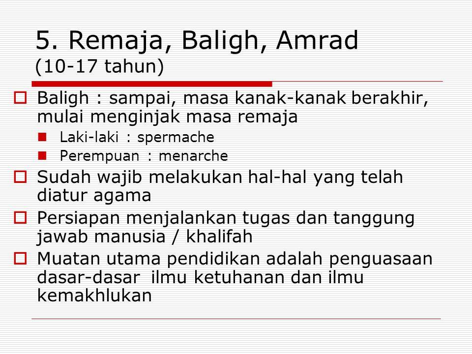 5. Remaja, Baligh, Amrad (10-17 tahun)