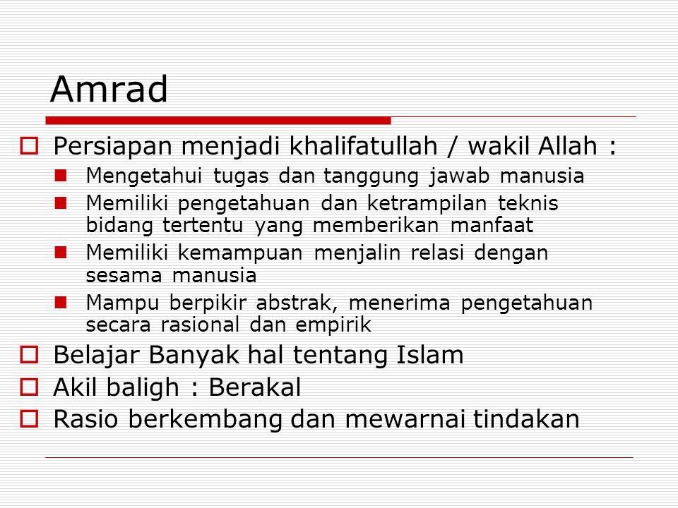 Amrad Persiapan menjadi khalifatullah / wakil Allah :
