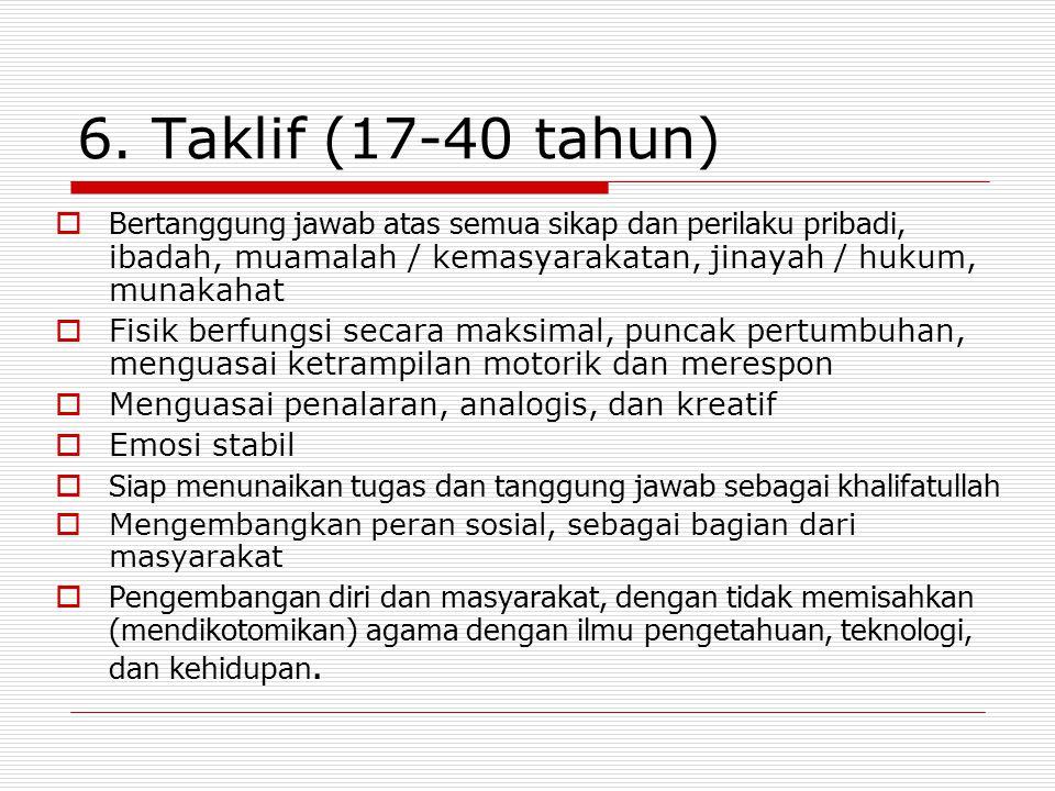 6. Taklif (17-40 tahun) Bertanggung jawab atas semua sikap dan perilaku pribadi, ibadah, muamalah / kemasyarakatan, jinayah / hukum, munakahat.