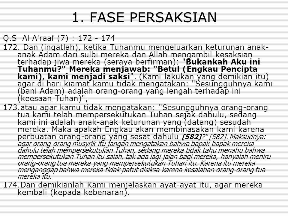 1. FASE PERSAKSIAN Q.S Al A raaf (7) : 172 - 174