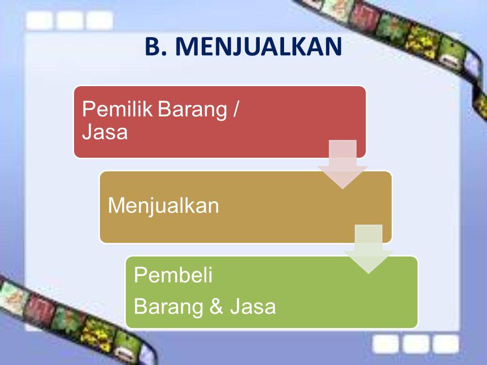 B. MENJUALKAN Pemilik Barang / Jasa Menjualkan Barang & Jasa Pembeli