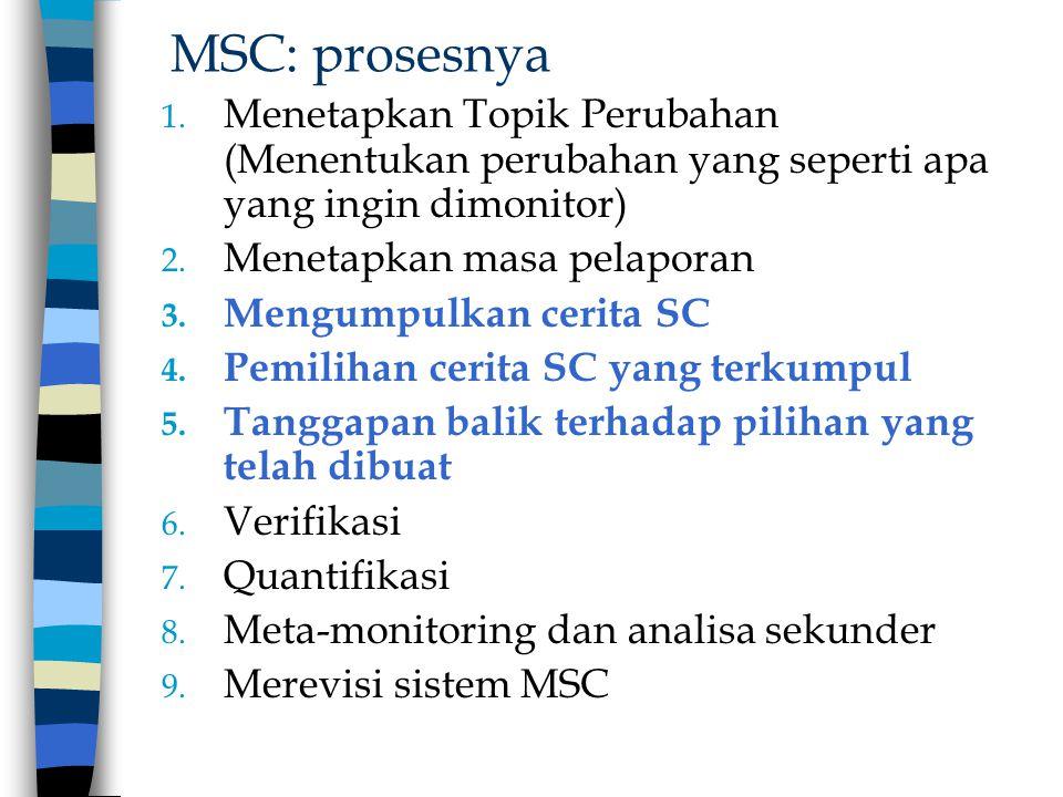MSC: prosesnya Menetapkan Topik Perubahan (Menentukan perubahan yang seperti apa yang ingin dimonitor)