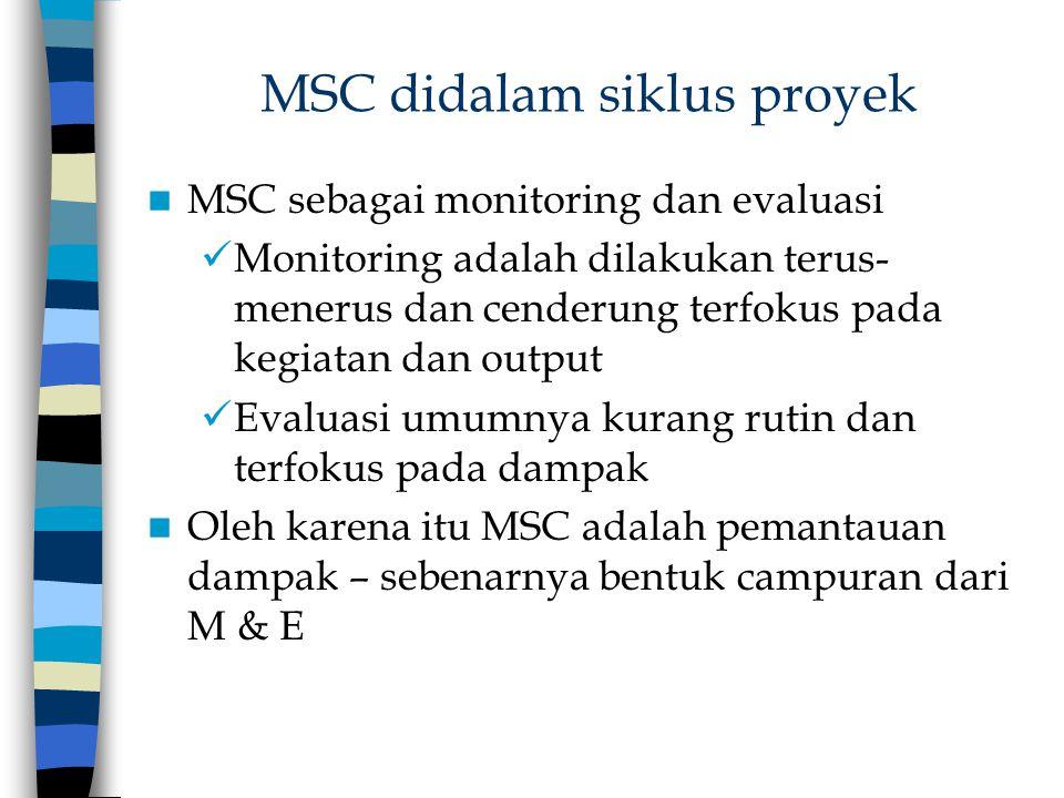 MSC didalam siklus proyek