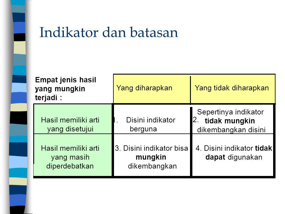 4. Disini indikator tidak dapat digunakan