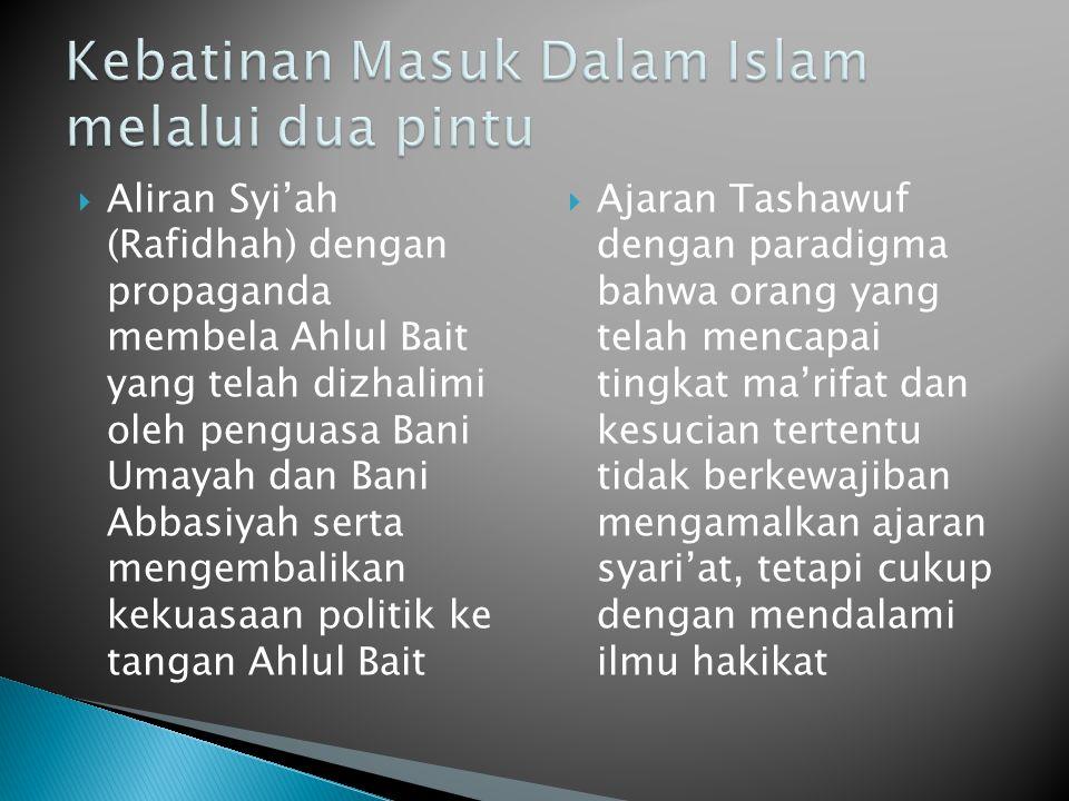 Kebatinan Masuk Dalam Islam melalui dua pintu