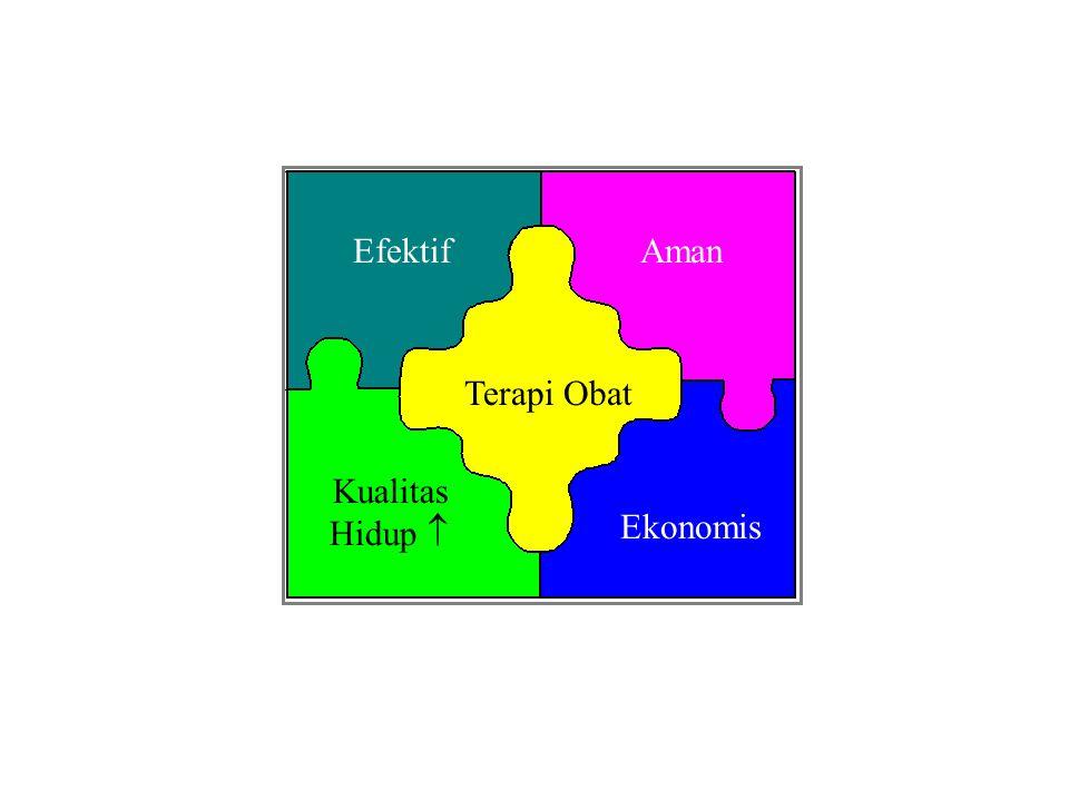 Efektif Aman Terapi Obat Kualitas Hidup  Ekonomis