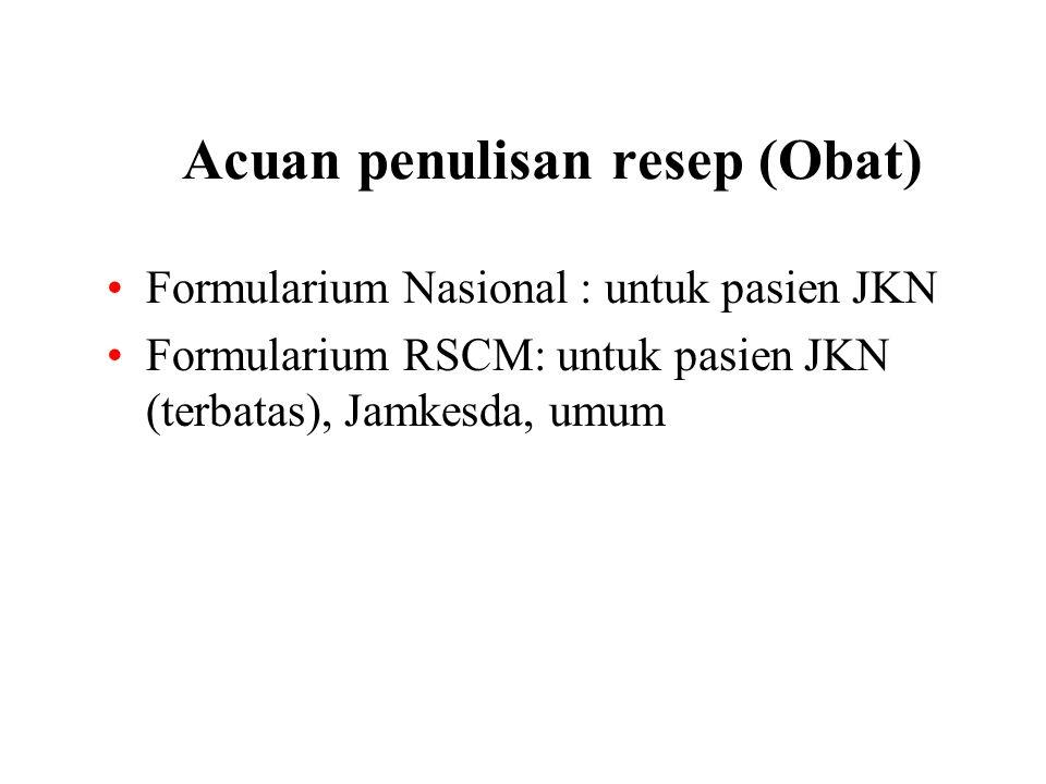 Acuan penulisan resep (Obat)