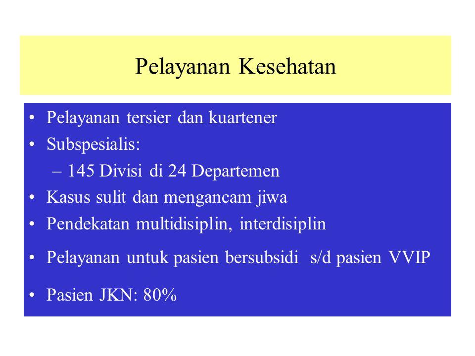 Pelayanan Kesehatan Pelayanan tersier dan kuartener Subspesialis: