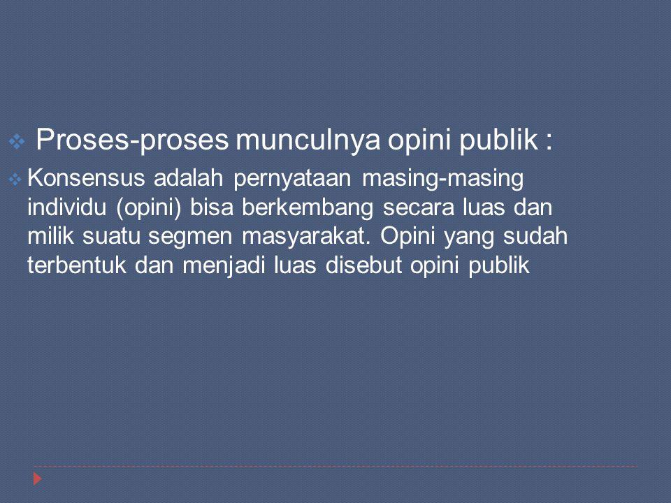 Proses-proses munculnya opini publik :