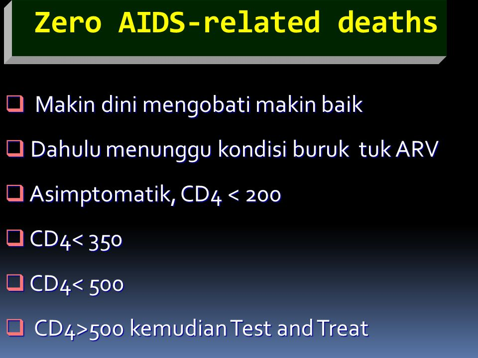 Zero AIDS-related deaths