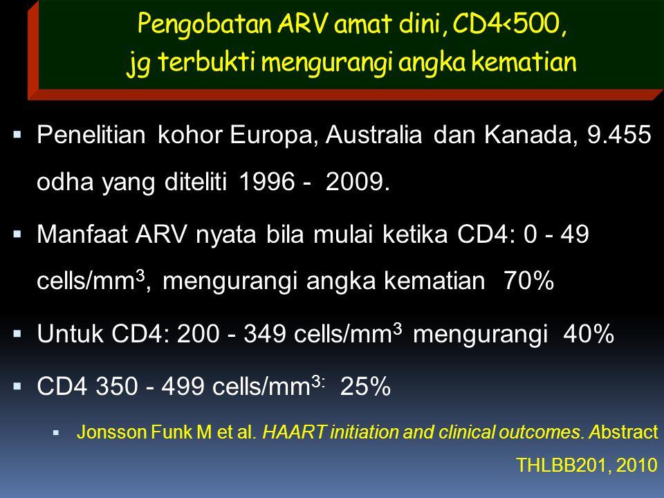 Pengobatan ARV amat dini, CD4<500, jg terbukti mengurangi angka kematian