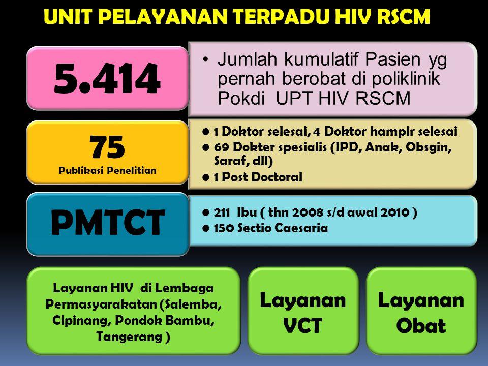 5.414 PMTCT 75 UNIT PELAYANAN TERPADU HIV RSCM Layanan VCT Layanan
