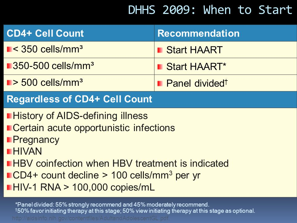 DHHS 2009: When to Start CD4+ Cell Count Recommendation