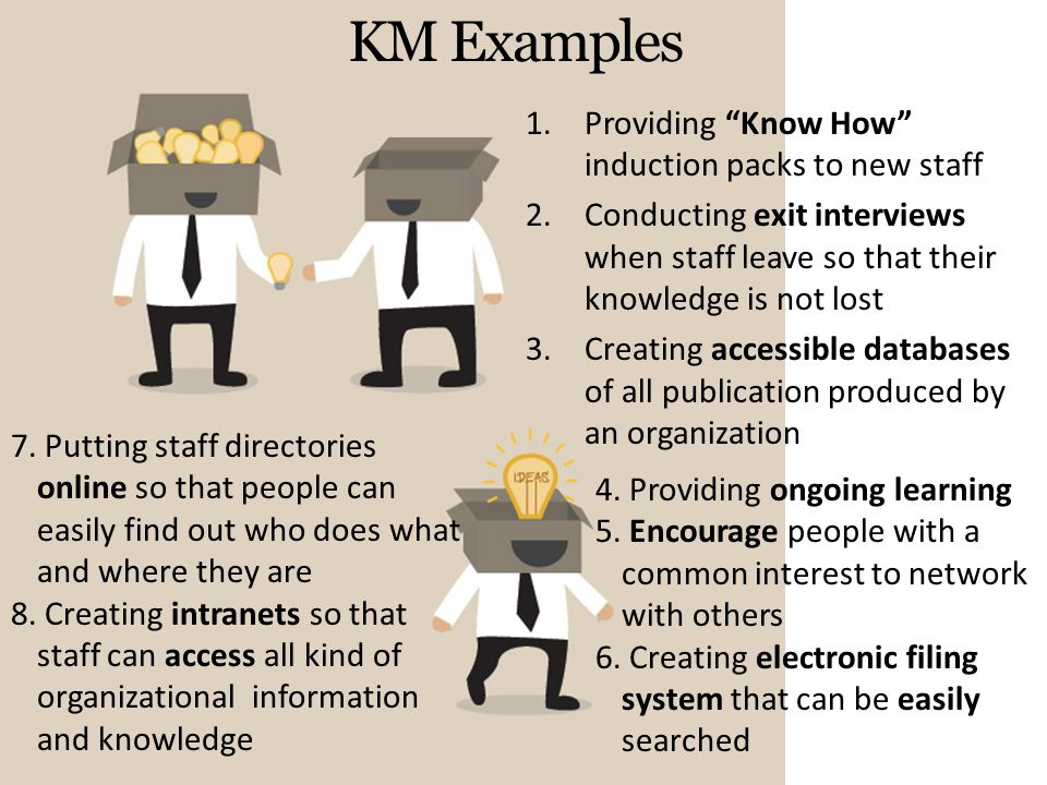 KM Examples Providing Know How induction packs to new staff
