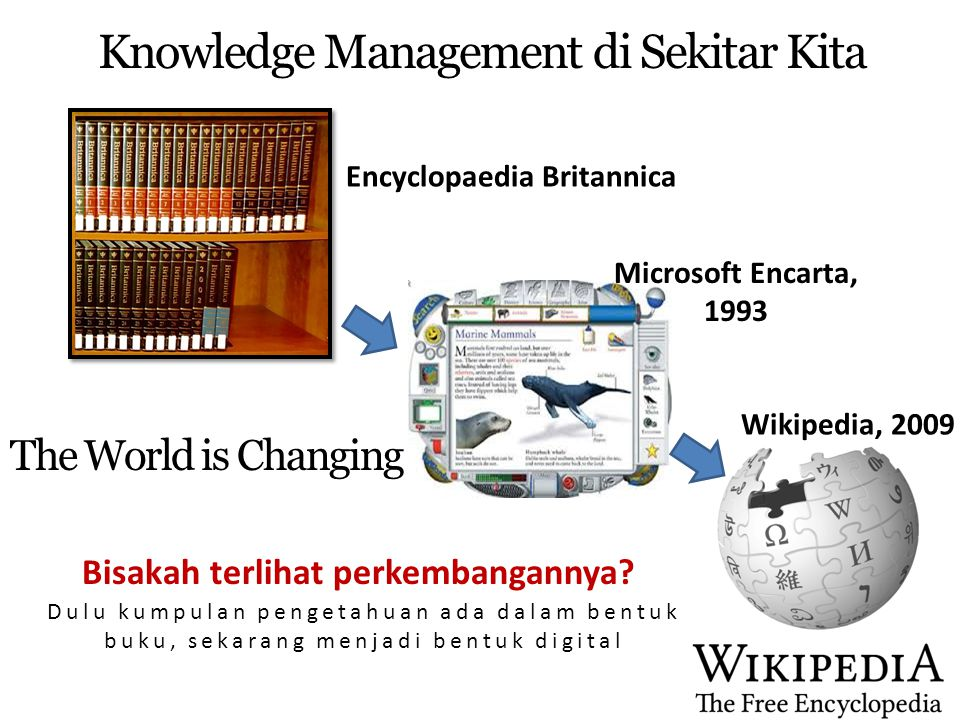 Knowledge Management di Sekitar Kita