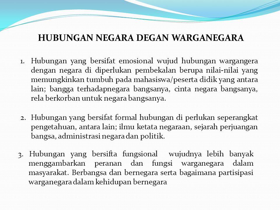 HUBUNGAN NEGARA DEGAN WARGANEGARA