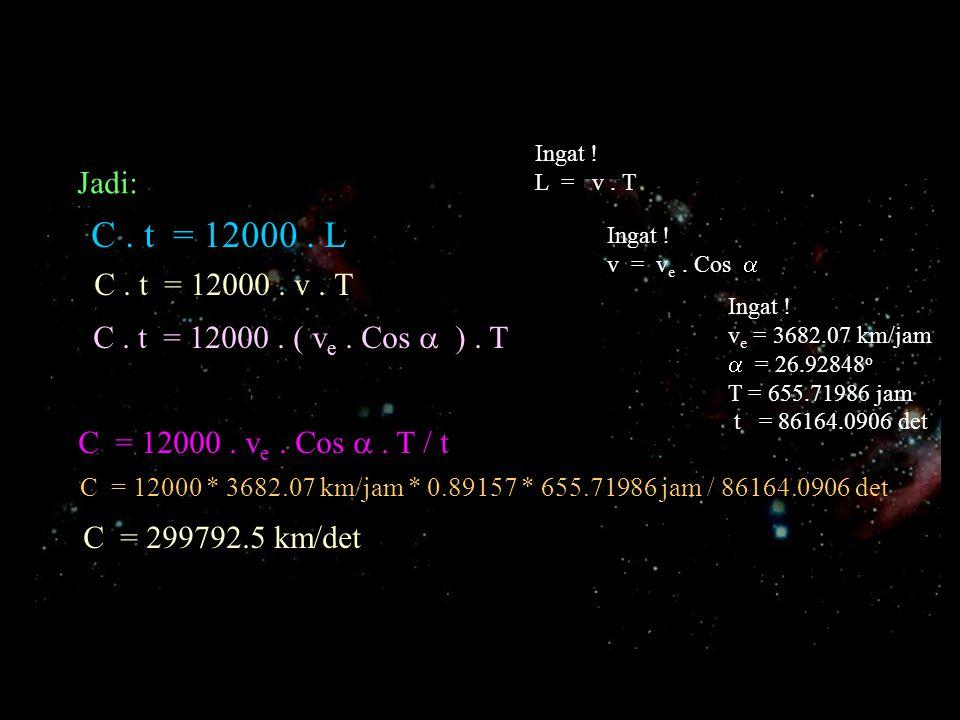 Ingat ! L = v . T. Jadi: C . t = 12000 . L. Ingat ! v = ve . Cos  C . t = 12000 . v . T.