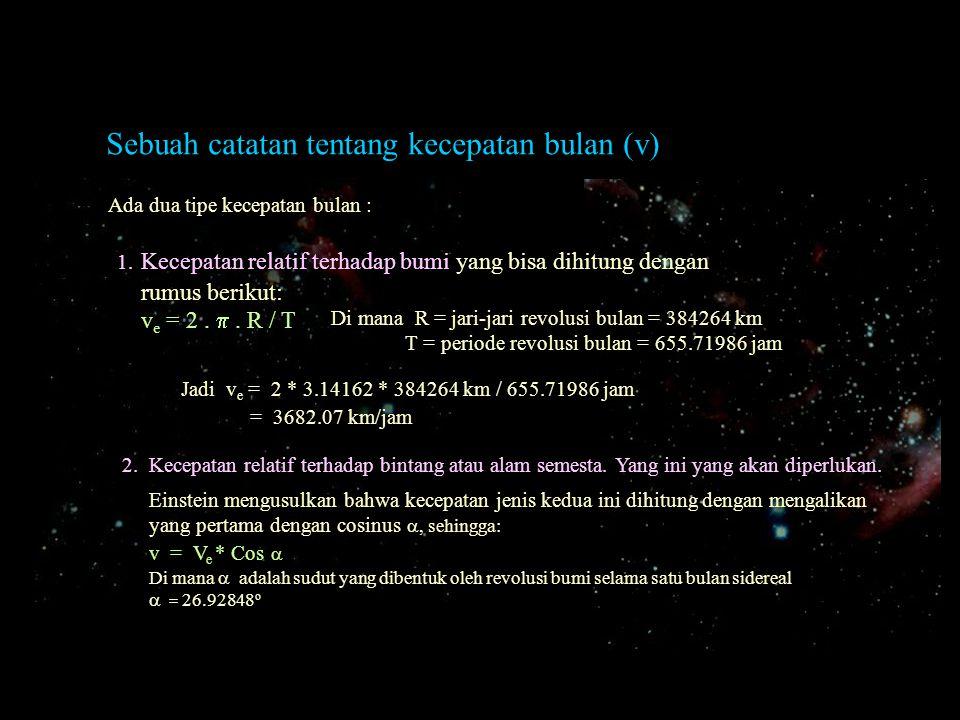 Sebuah catatan tentang kecepatan bulan (v)