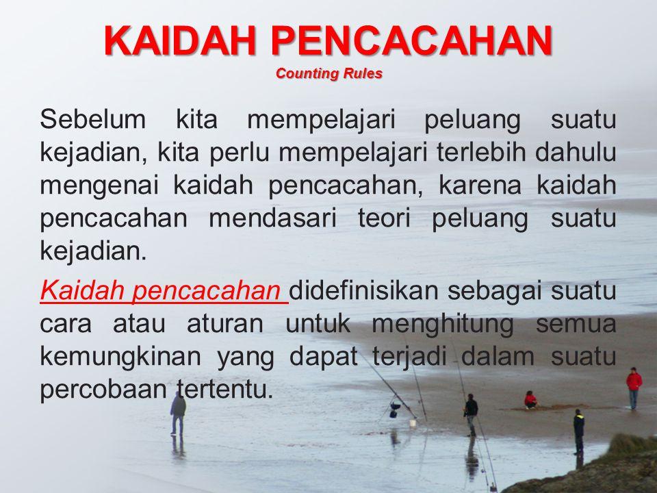 KAIDAH PENCACAHAN Counting Rules