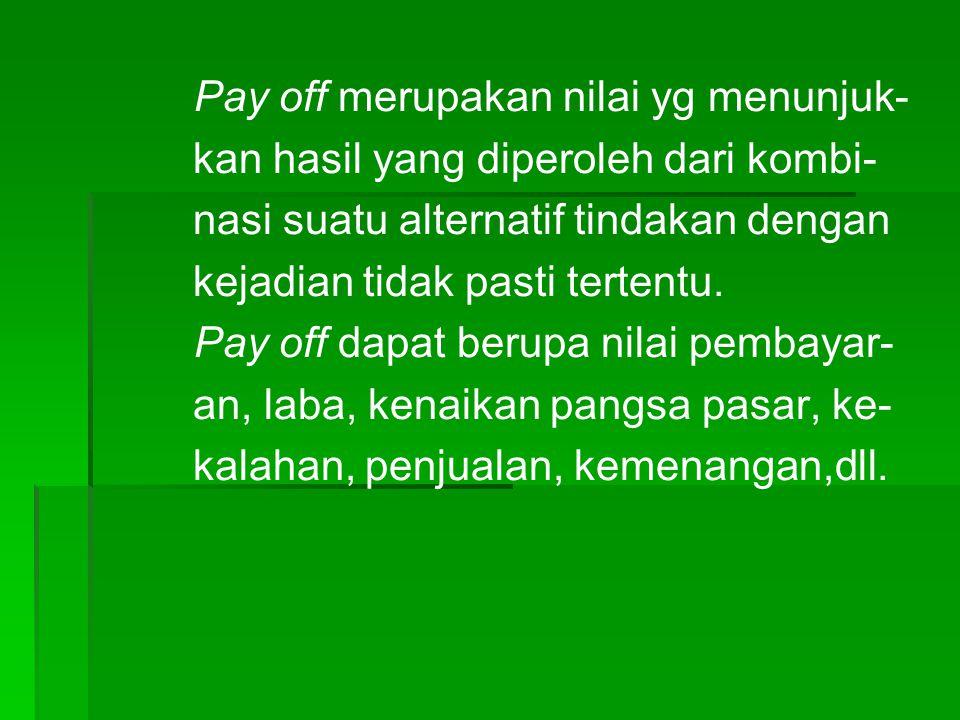 Pay off merupakan nilai yg menunjuk-