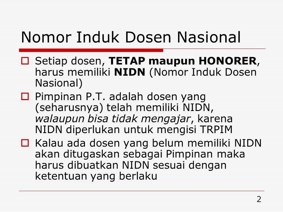 Nomor Induk Dosen Nasional