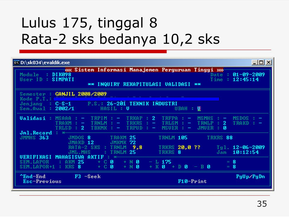 Lulus 175, tinggal 8 Rata-2 sks bedanya 10,2 sks