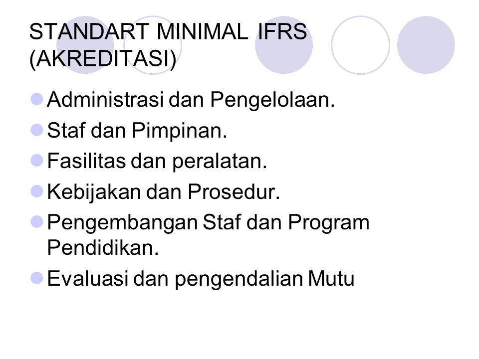 STANDART MINIMAL IFRS (AKREDITASI)