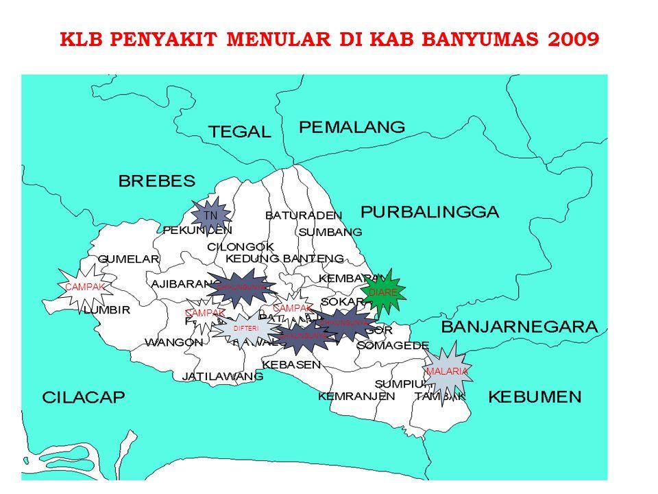 KLB PENYAKIT MENULAR DI KAB BANYUMAS 2009