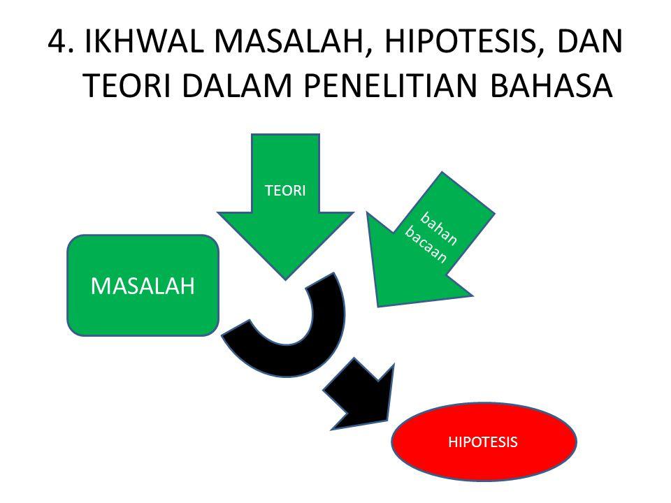 4. IKHWAL MASALAH, HIPOTESIS, DAN TEORI DALAM PENELITIAN BAHASA