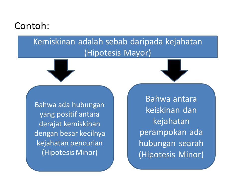 Contoh: Kemiskinan adalah sebab daripada kejahatan (Hipotesis Mayor)
