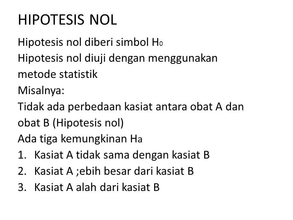 HIPOTESIS NOL Hipotesis nol diberi simbol H0