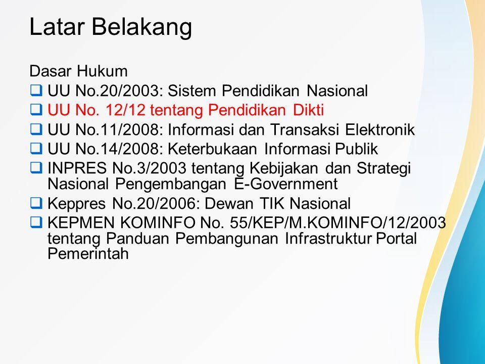Latar Belakang Dasar Hukum UU No.20/2003: Sistem Pendidikan Nasional