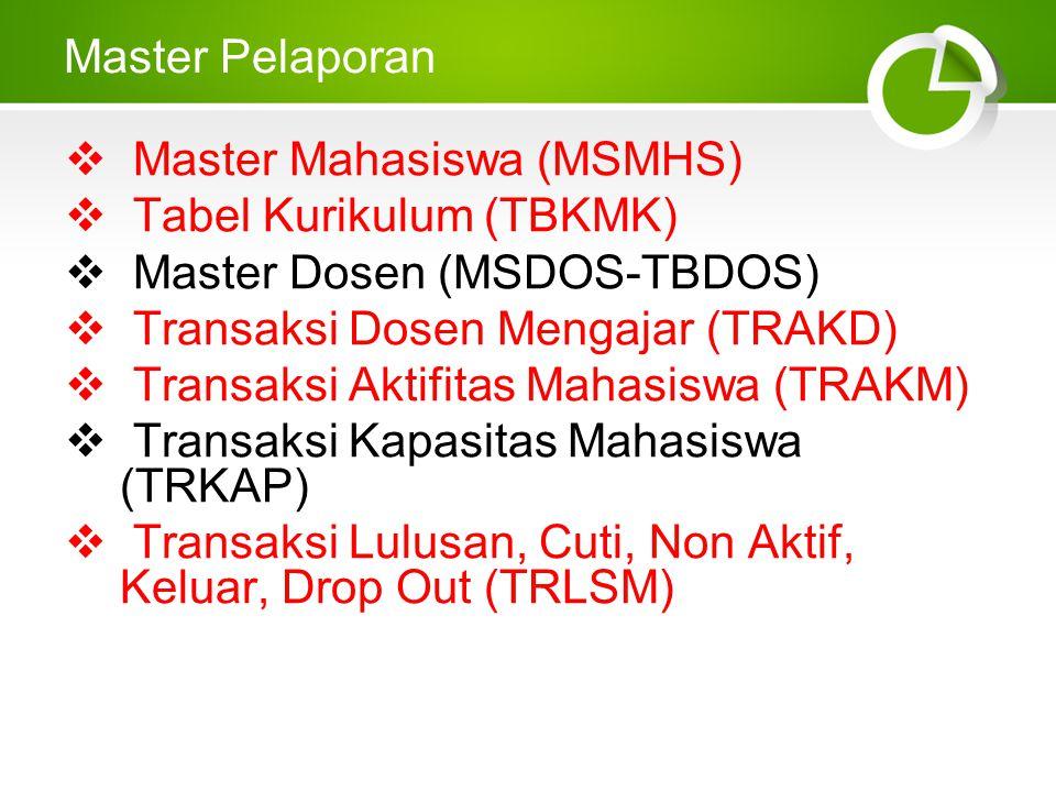 Master Pelaporan Master Mahasiswa (MSMHS) Tabel Kurikulum (TBKMK) Master Dosen (MSDOS-TBDOS) Transaksi Dosen Mengajar (TRAKD)