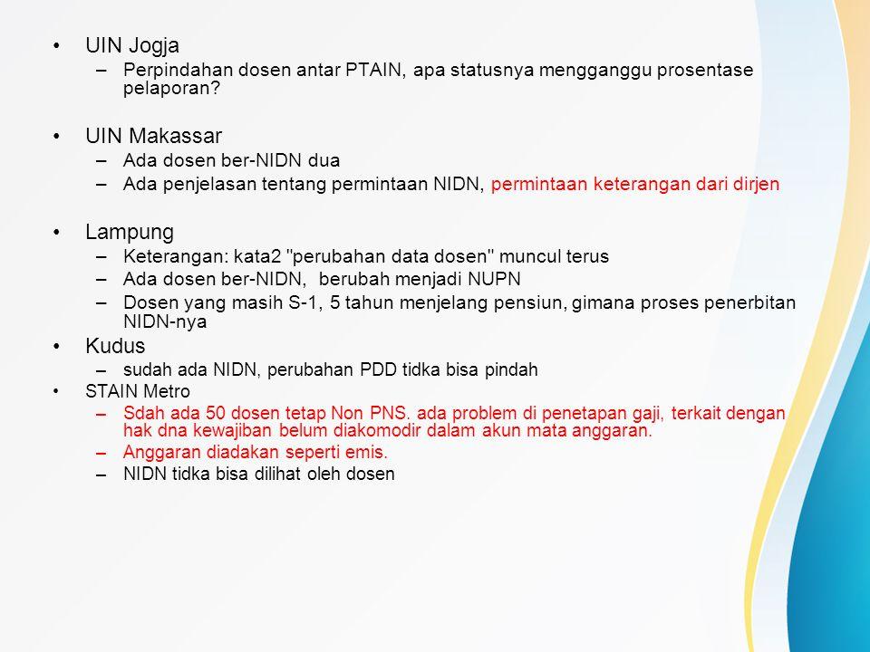 UIN Jogja UIN Makassar Lampung Kudus