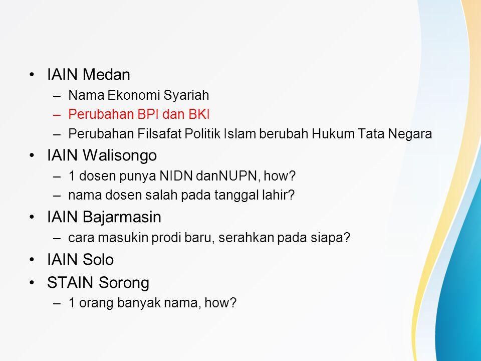 IAIN Medan IAIN Walisongo IAIN Bajarmasin IAIN Solo STAIN Sorong