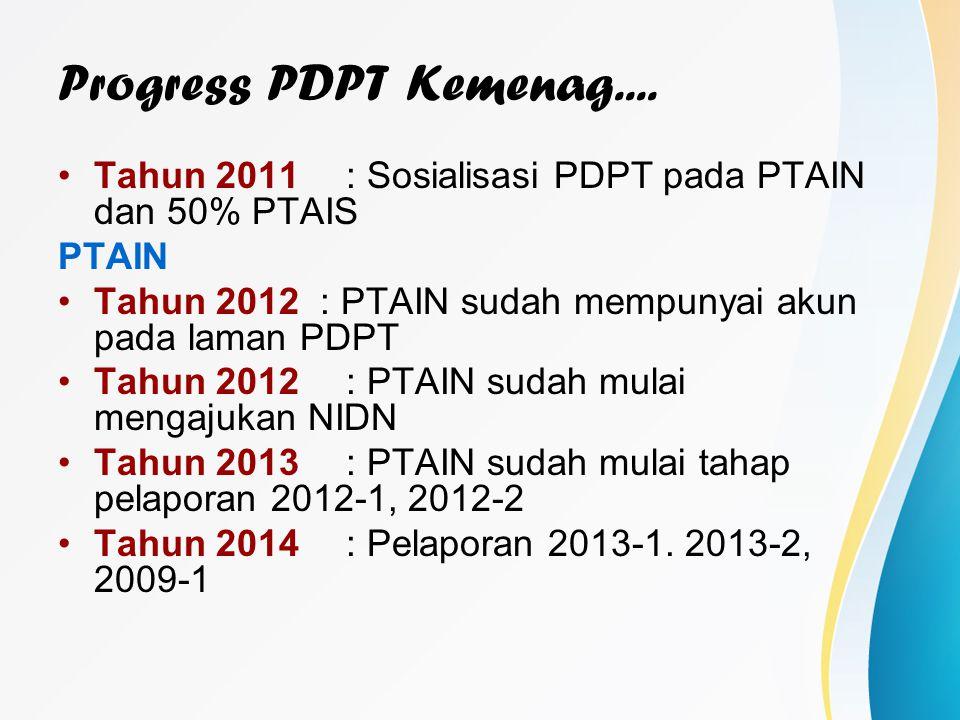 Progress PDPT Kemenag.... Tahun 2011 : Sosialisasi PDPT pada PTAIN dan 50% PTAIS. PTAIN. Tahun 2012 : PTAIN sudah mempunyai akun pada laman PDPT.