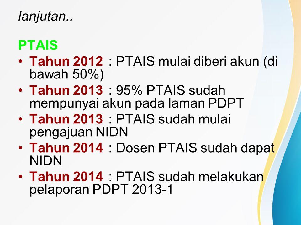 lanjutan.. PTAIS. Tahun 2012 : PTAIS mulai diberi akun (di bawah 50%) Tahun 2013 : 95% PTAIS sudah mempunyai akun pada laman PDPT.