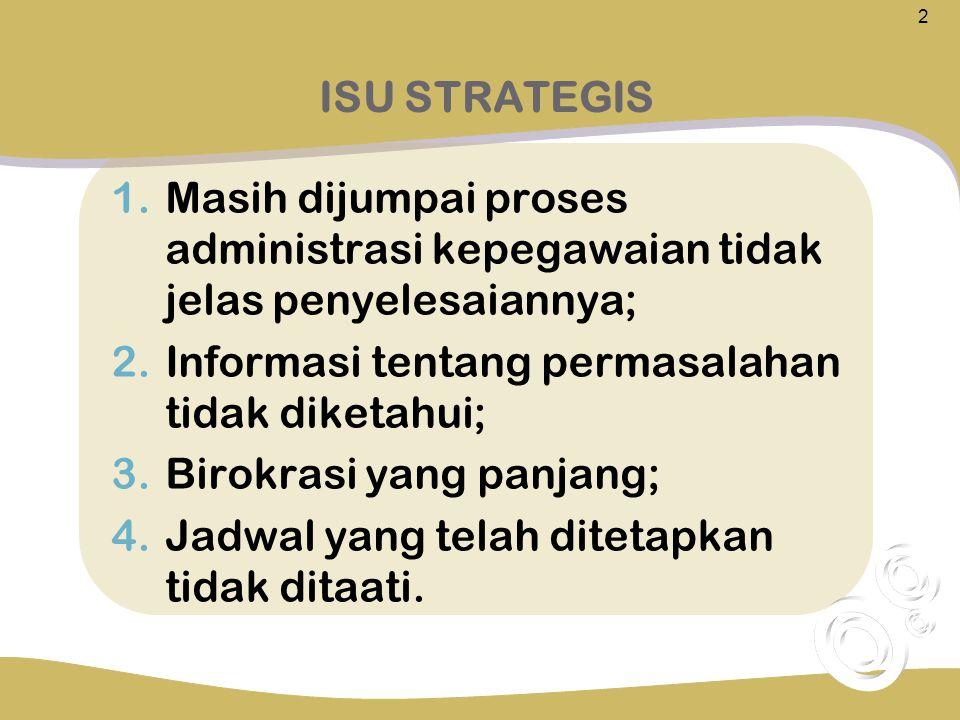 ISU STRATEGIS Masih dijumpai proses administrasi kepegawaian tidak jelas penyelesaiannya; Informasi tentang permasalahan tidak diketahui;