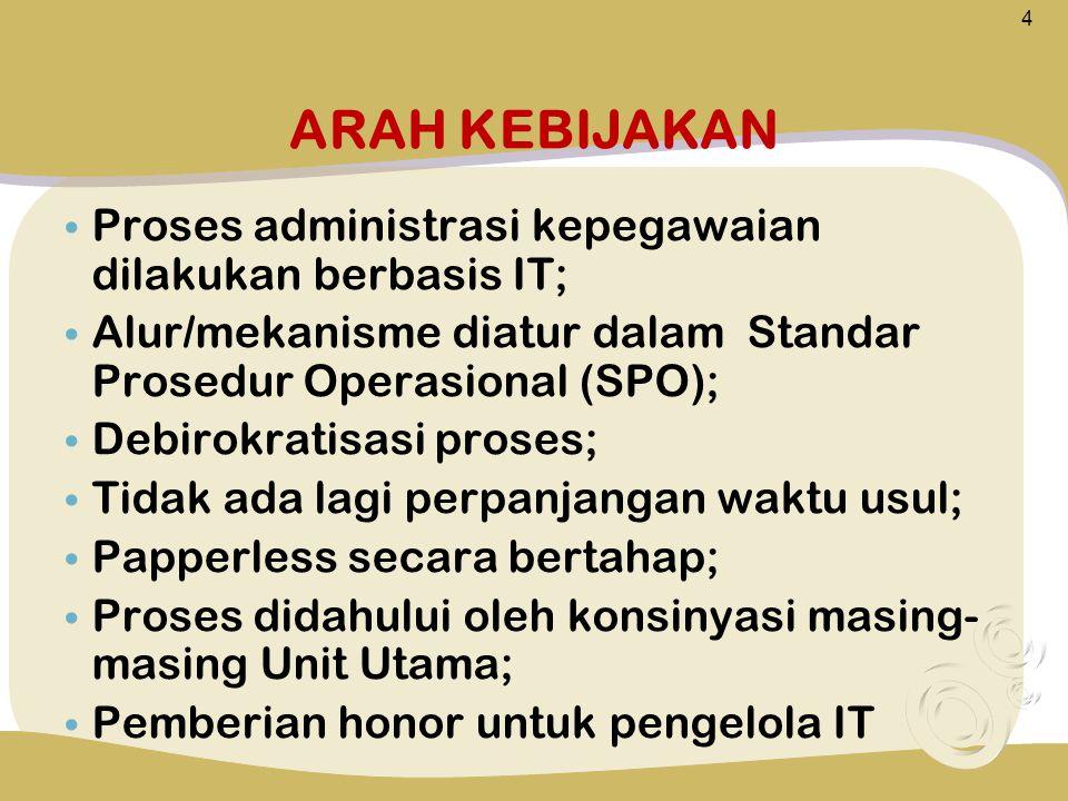 ARAH KEBIJAKAN Proses administrasi kepegawaian dilakukan berbasis IT;