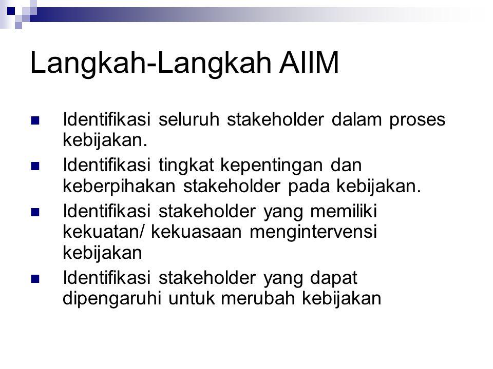 Langkah-Langkah AIIM Identifikasi seluruh stakeholder dalam proses kebijakan.