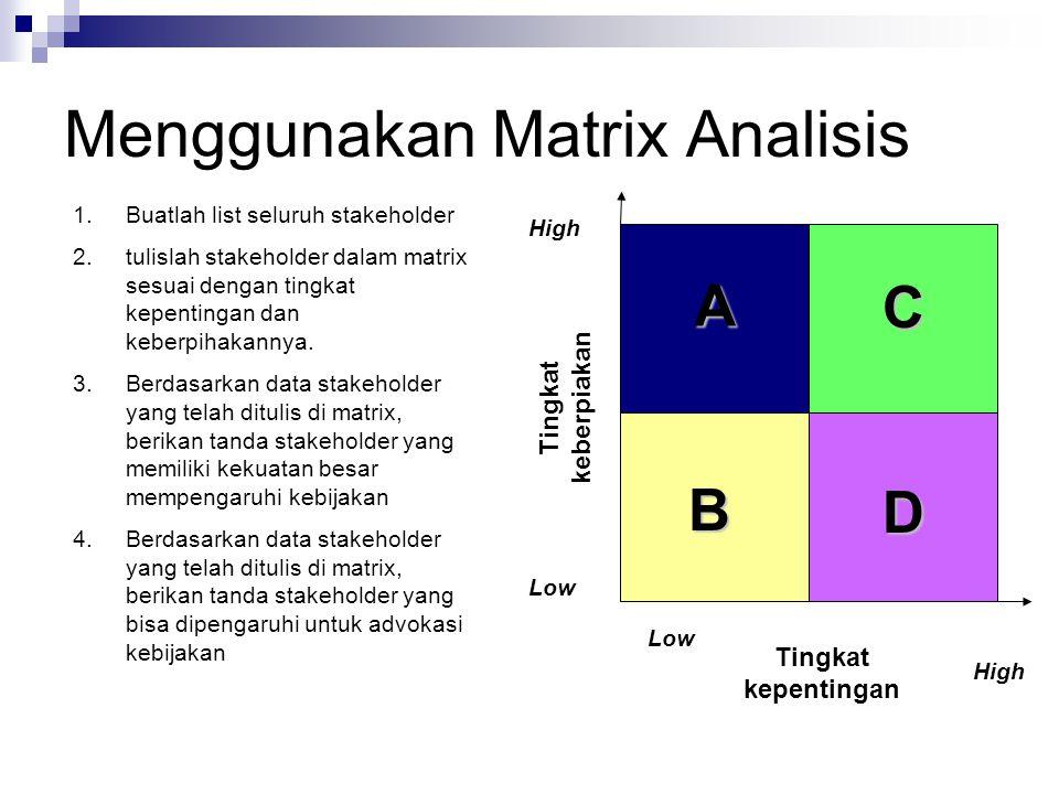 Menggunakan Matrix Analisis