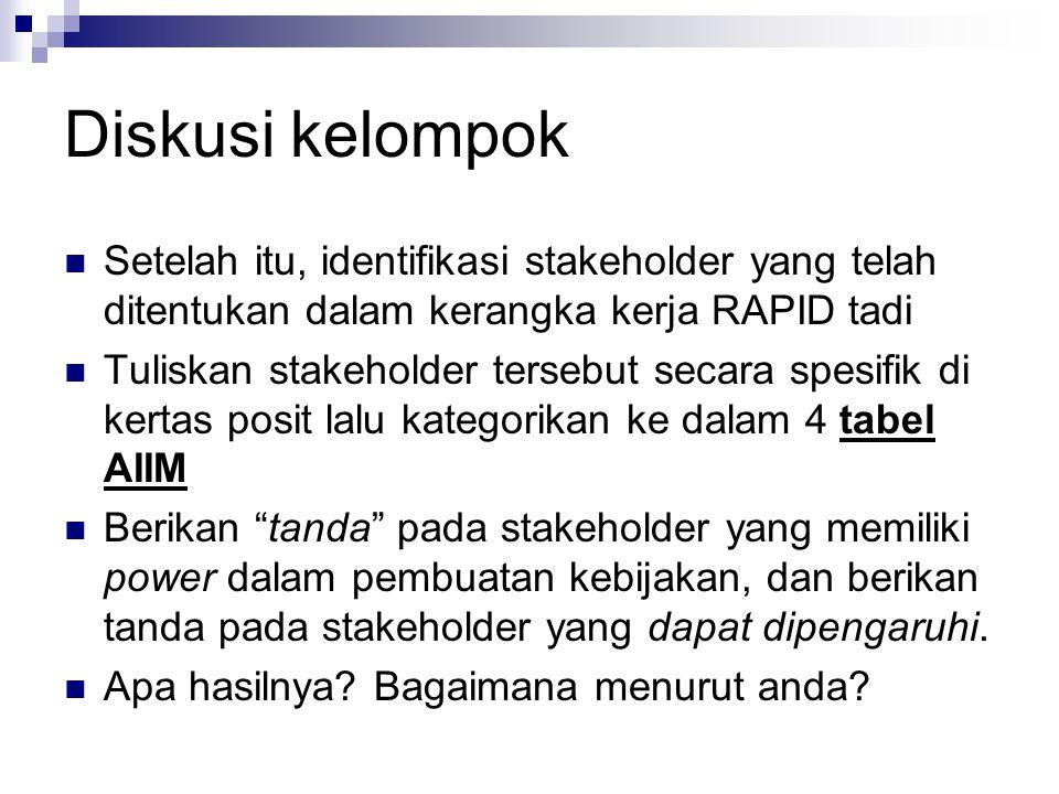 Diskusi kelompok Setelah itu, identifikasi stakeholder yang telah ditentukan dalam kerangka kerja RAPID tadi.