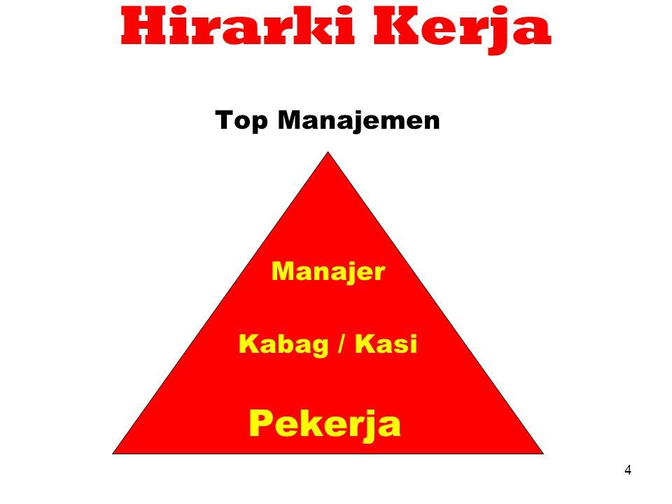 Hirarki Kerja Top Manajemen Manajer Kabag / Kasi Pekerja