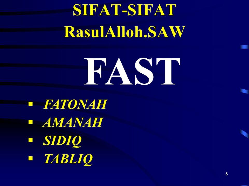 SIFAT-SIFAT RasulAlloh.SAW FAST FATONAH AMANAH SIDIQ TABLIQ
