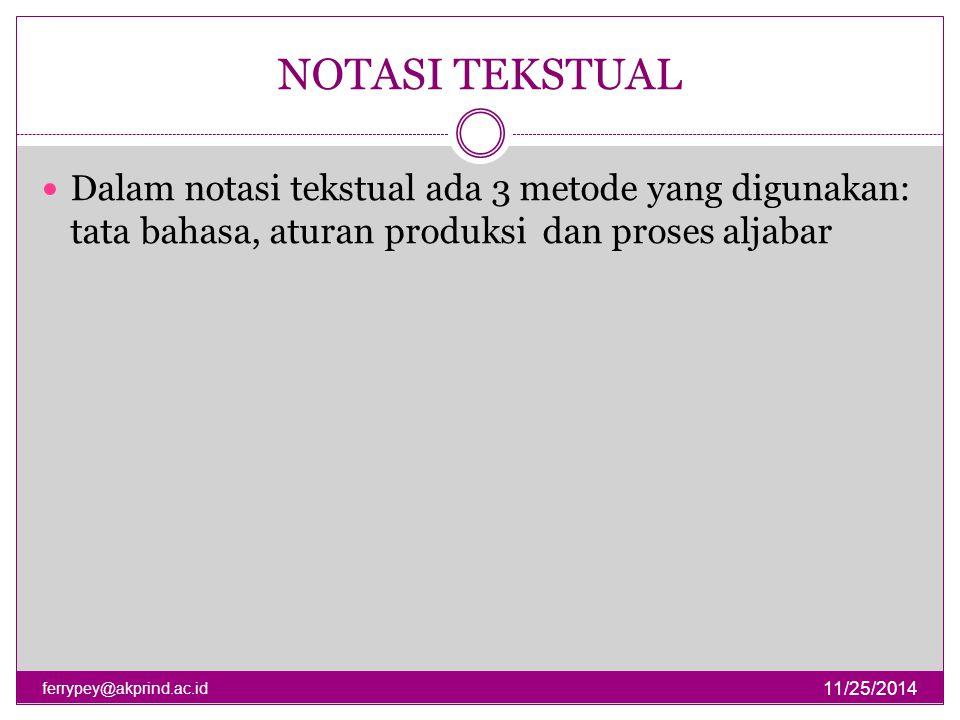 NOTASI TEKSTUAL Dalam notasi tekstual ada 3 metode yang digunakan: tata bahasa, aturan produksi dan proses aljabar.