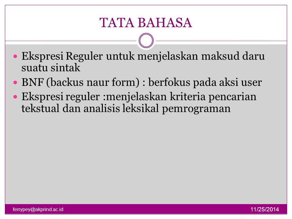 TATA BAHASA Ekspresi Reguler untuk menjelaskan maksud daru suatu sintak. BNF (backus naur form) : berfokus pada aksi user.