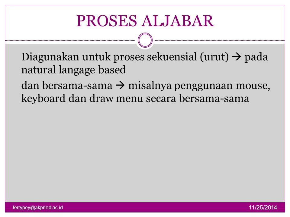 PROSES ALJABAR