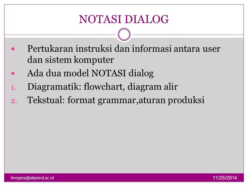 NOTASI DIALOG Pertukaran instruksi dan informasi antara user dan sistem komputer. Ada dua model NOTASI dialog.