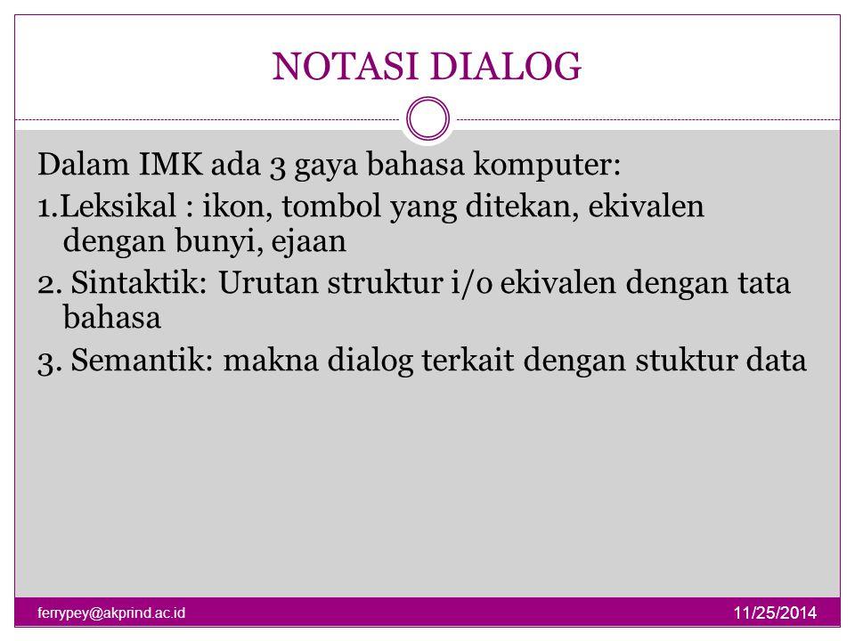 NOTASI DIALOG
